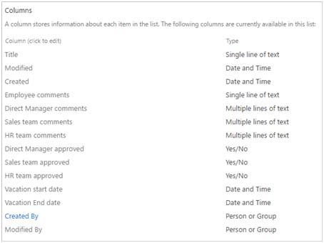 SharePoint Online list